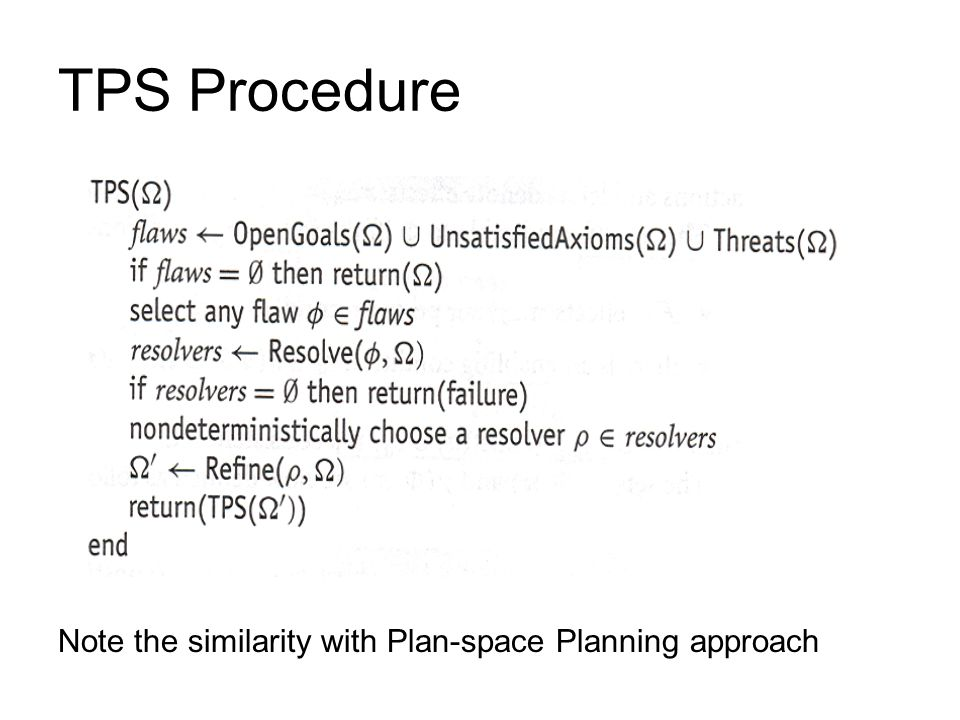 TPS Procedure Note the similarity with Plan-space Planning approach