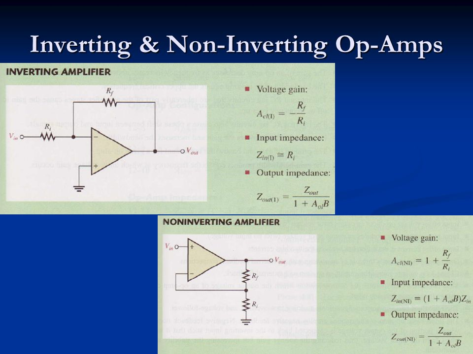 Inverting & Non-Inverting Op-Amps