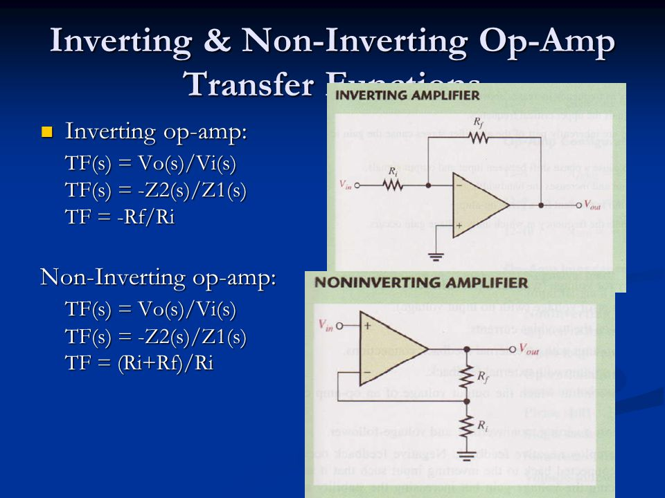 Inverting & Non-Inverting Op-Amp Transfer Functions Inverting op-amp: Inverting op-amp: TF(s) = Vo(s)/Vi(s) TF(s) = -Z2(s)/Z1(s) TF = -Rf/Ri Non-Inverting op-amp: TF(s) = Vo(s)/Vi(s) TF(s) = -Z2(s)/Z1(s) TF = (Ri+Rf)/Ri