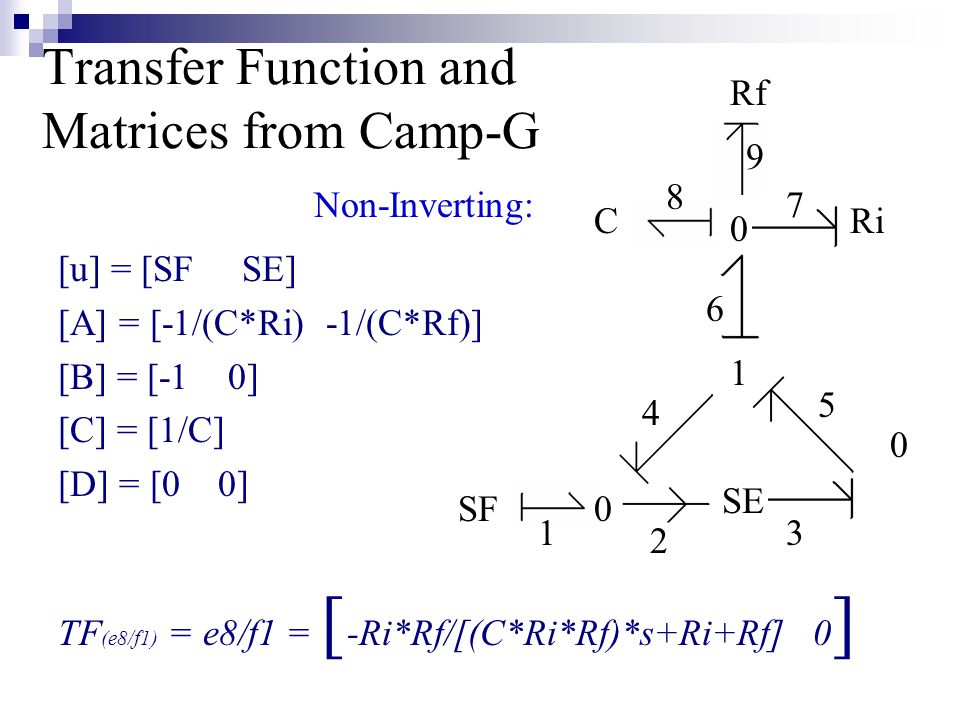 Transfer Function and Matrices from Camp-G [u] = [SF SE] [A] = [-1/(C*Ri) -1/(C*Rf)] [B] = [-1 0] [C] = [1/C] [D] = [0 0] TF (e8/f1) = e8/f1 = [ -Ri*Rf/[(C*Ri*Rf)*s+Ri+Rf] 0 ] SF Rf SE Ri Non-Inverting: 0 0 1 1 2 3 4 5 6 0 C 8 7 9