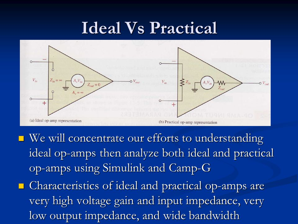 Simulink Model of Integrating Op- Amps