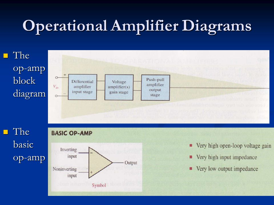 Simulink Model of Differentiating Op- Amps
