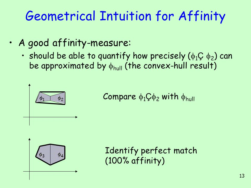 13 33 44 Geometrical Intuition for Affinity Compare  1 Ç  2 with  hull 11 22 Identify perfect match (100% affinity) A good affinity-measure: should be able to quantify how precisely (  1 Ç  2 ) can be approximated by  hull (the convex-hull result)