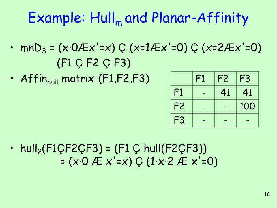 16 Example: Hull m and Planar-Affinity mnD 3 = (x · 0 Æ x =x) Ç (x=1 Æ x =0) Ç (x=2 Æ x =0) (F1 Ç F2 Ç F3) Affin hull matrix (F1,F2,F3) hull 2 (F1 Ç F2 Ç F3) = (F1 Ç hull(F2 Ç F3)) = (x · 0 Æ x =x) Ç (1 · x · 2 Æ x =0) F1F2F3 F1-41 F2--100 F3---