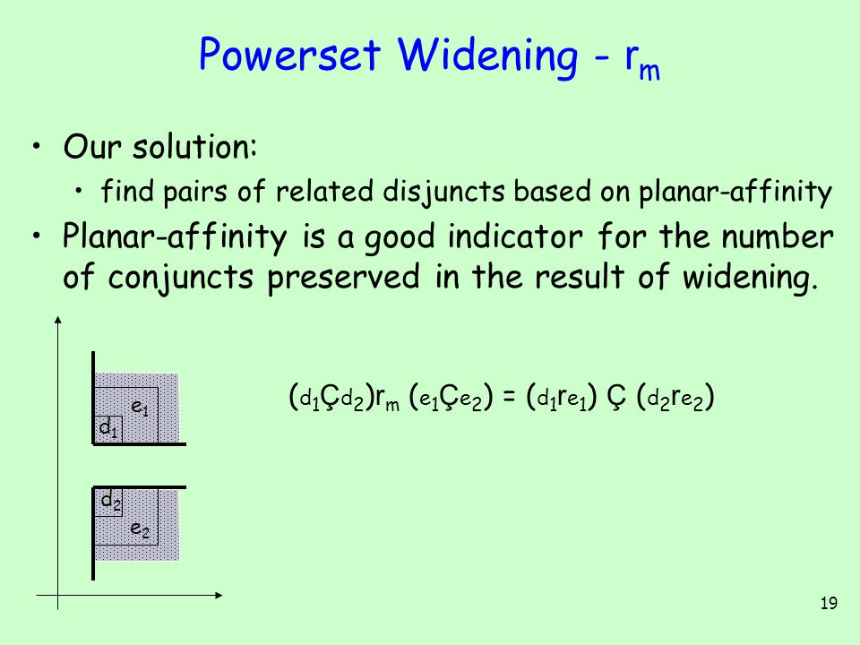 19 ( d 1 Ç d 2 ) r m ( e 1 Ç e 2 ) = ( d 1 r e 1 ) Ç ( d 2 r e 2 ) Powerset Widening - r m Our solution: find pairs of related disjuncts based on planar-affinity Planar-affinity is a good indicator for the number of conjuncts preserved in the result of widening.