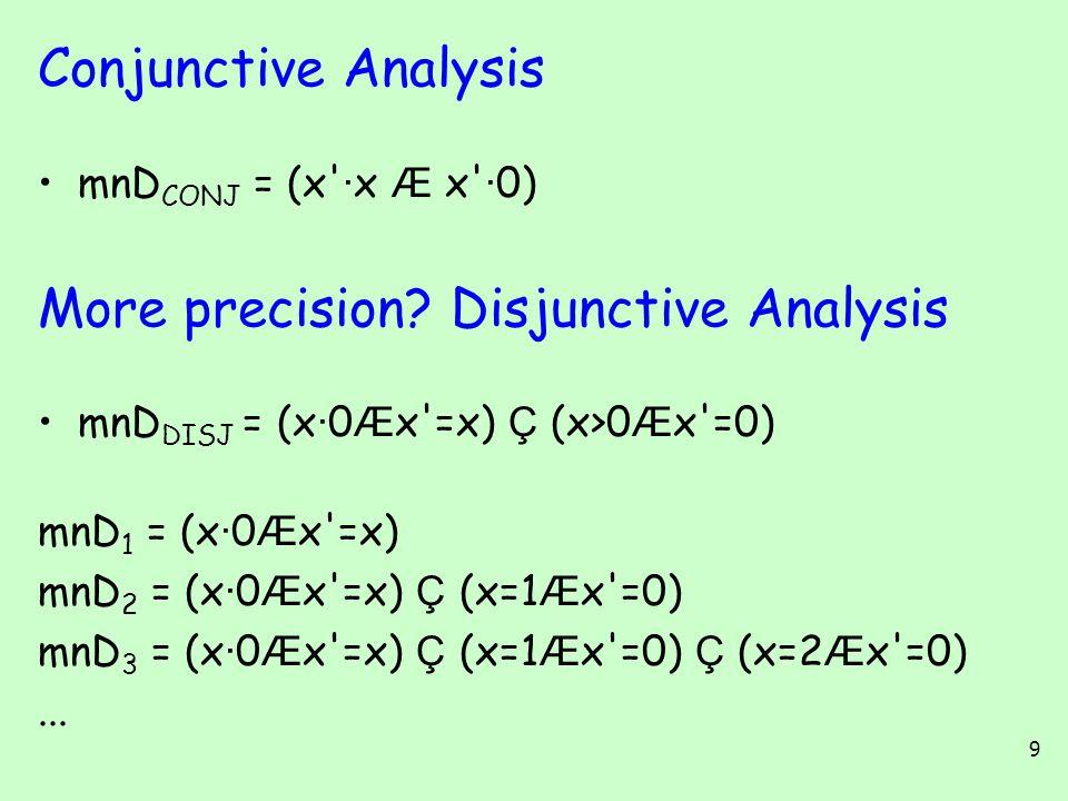 9 Conjunctive Analysis mnD CONJ = (x · x Æ x · 0) mnD DISJ = (x · 0 Æ x =x) Ç (x>0 Æ x =0) mnD 1 = (x · 0 Æ x =x) mnD 2 = (x · 0 Æ x =x) Ç (x=1 Æ x =0) mnD 3 = (x · 0 Æ x =x) Ç (x=1 Æ x =0) Ç (x=2 Æ x =0)...