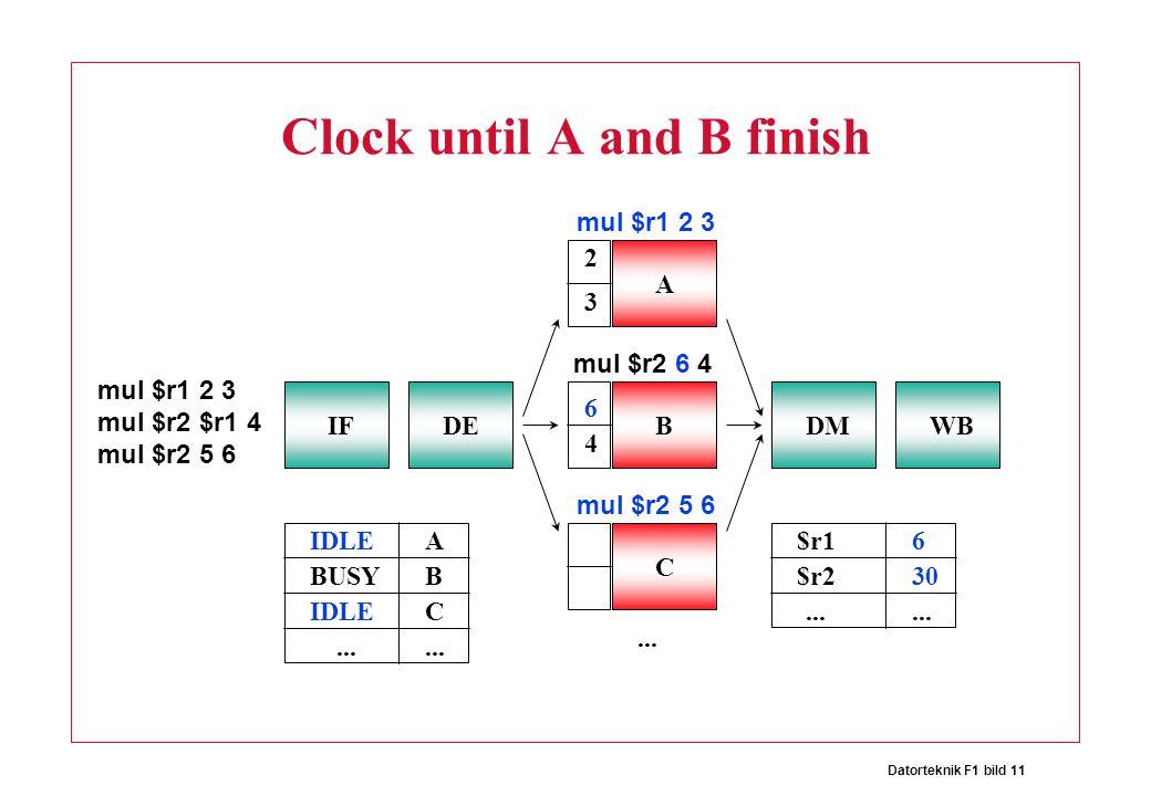 Datorteknik F1 bild 11 Clock until A and B finish IFDE A BDMWB C mul $r1 2 3 mul $r2 $r1 4 mul $r2 5 6 2 3 6 4 AIDLE BBUSY CIDLE mul $r1 2 3 mul $r2 6 4 6$r1 30$r2...