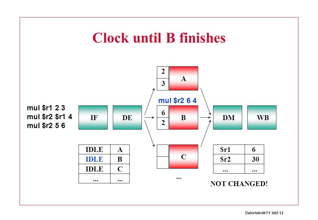 Datorteknik F1 bild 12 Clock until B finishes IFDE A BDMWB C mul $r1 2 3 mul $r2 $r1 4 mul $r2 5 6 2 3 6 2 AIDLE B C mul $r2 6 4 6$r1 30$r2...