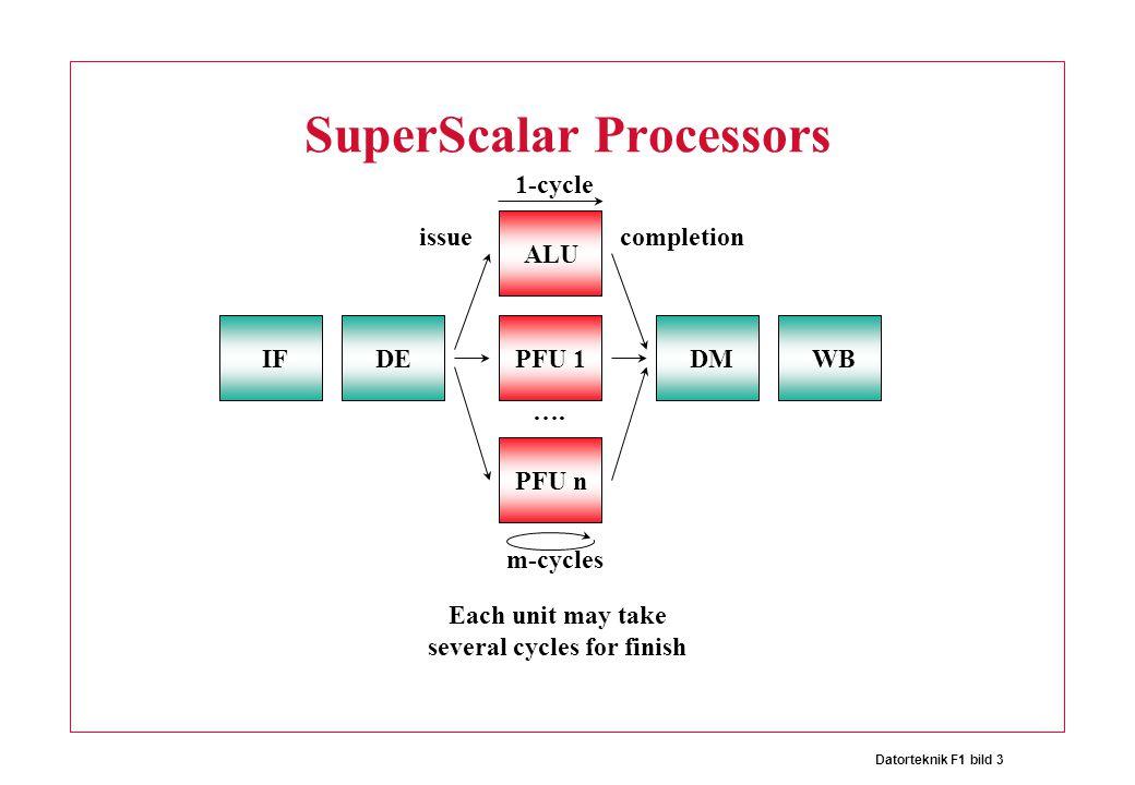 Datorteknik F1 bild 3 SuperScalar Processors IFDE ALU PFU 1 ….