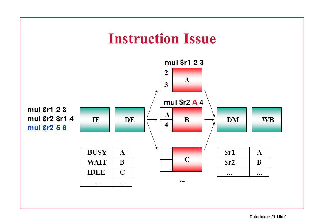 Datorteknik F1 bild 9 Instruction Issue IFDE A BDMWB C mul $r1 2 3 mul $r2 $r1 4 mul $r2 5 6 2 3 A 4 mul $r1 2 3 mul $r2 A 4 A$r1 B$r2...