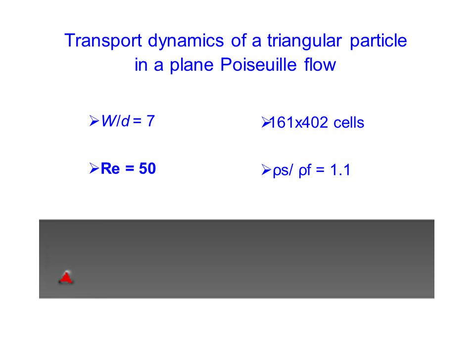Transport dynamics of a triangular particle in a plane Poiseuille flow  W/d = 7  Re = 50  161x402 cells  ρs/ ρf = 1.1