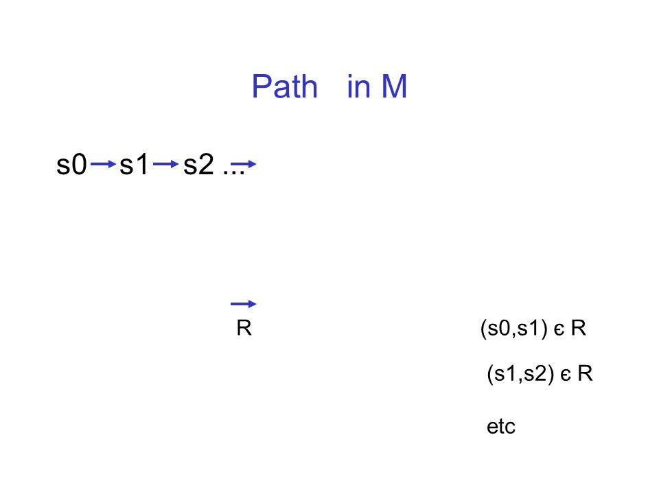 Path in M s0 s1 s2... R(s0,s1) є R (s1,s2) є R etc