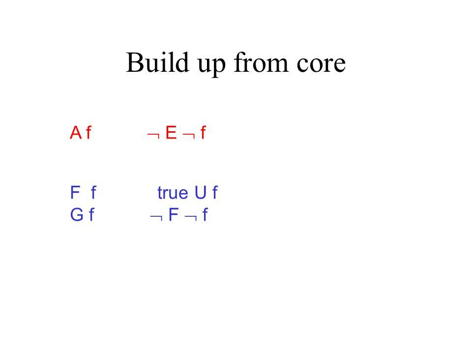 Build up from core A f  E  f F f true U f G f  F  f
