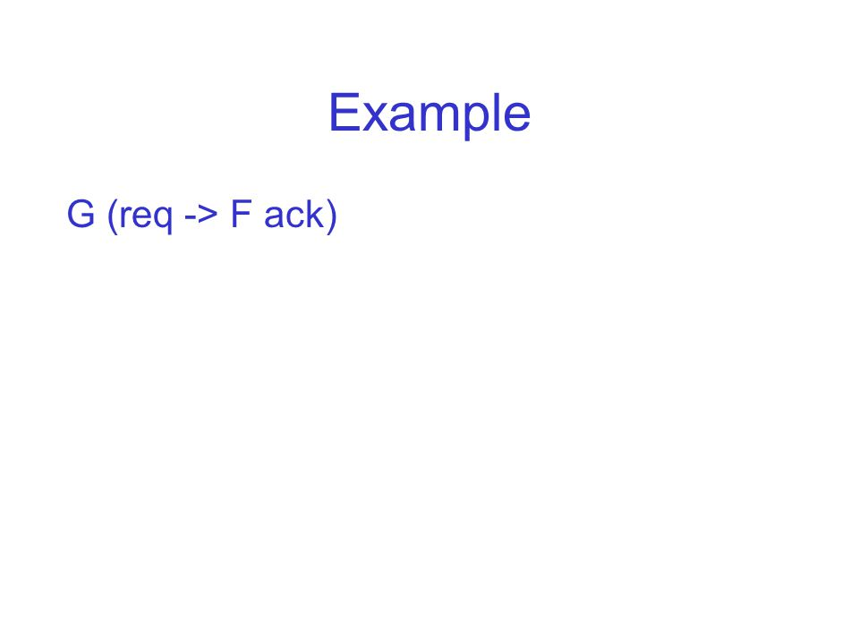 Example G (req -> F ack)