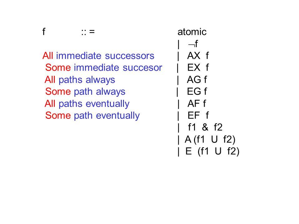 f :: = atomic |  f All immediate successors | AX f Some immediate succesor | EX f All paths always | AG f Some path always | EG f All paths eventually | AF f Some path eventually | EF f | f1 & f2 | A (f1 U f2) | E (f1 U f2)
