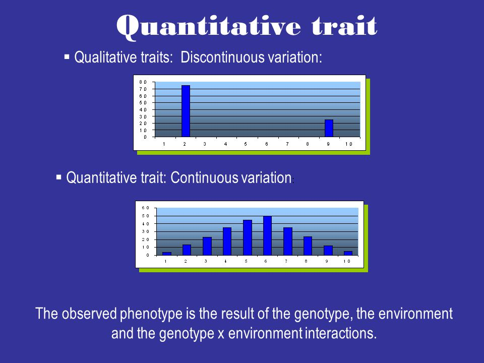 Quantitative trait  Quantitative trait: Continuous variation : The observed phenotype is the result of the genotype, the environment and the genotype x environment interactions.