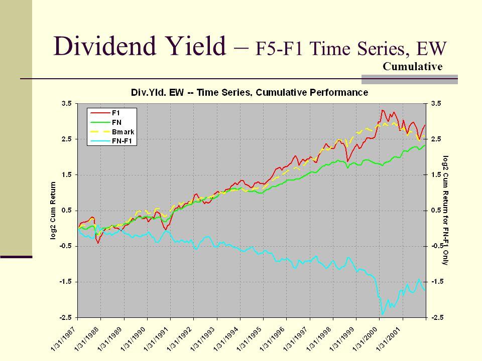 Dividend Yield – F5-F1 Time Series, EW Cumulative