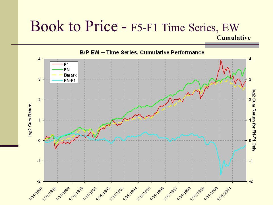Book to Price - F5-F1 Time Series, EW Cumulative