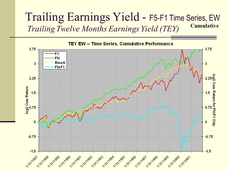 Trailing Earnings Yield - F5-F1 Time Series, EW Trailing Twelve Months Earnings Yield (TEY) Cumulative