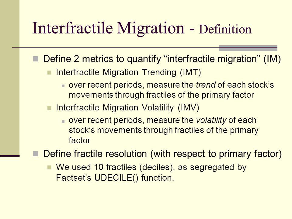 "Interfractile Migration - Definition Define 2 metrics to quantify ""interfractile migration"" (IM) Interfractile Migration Trending (IMT) over recent pe"