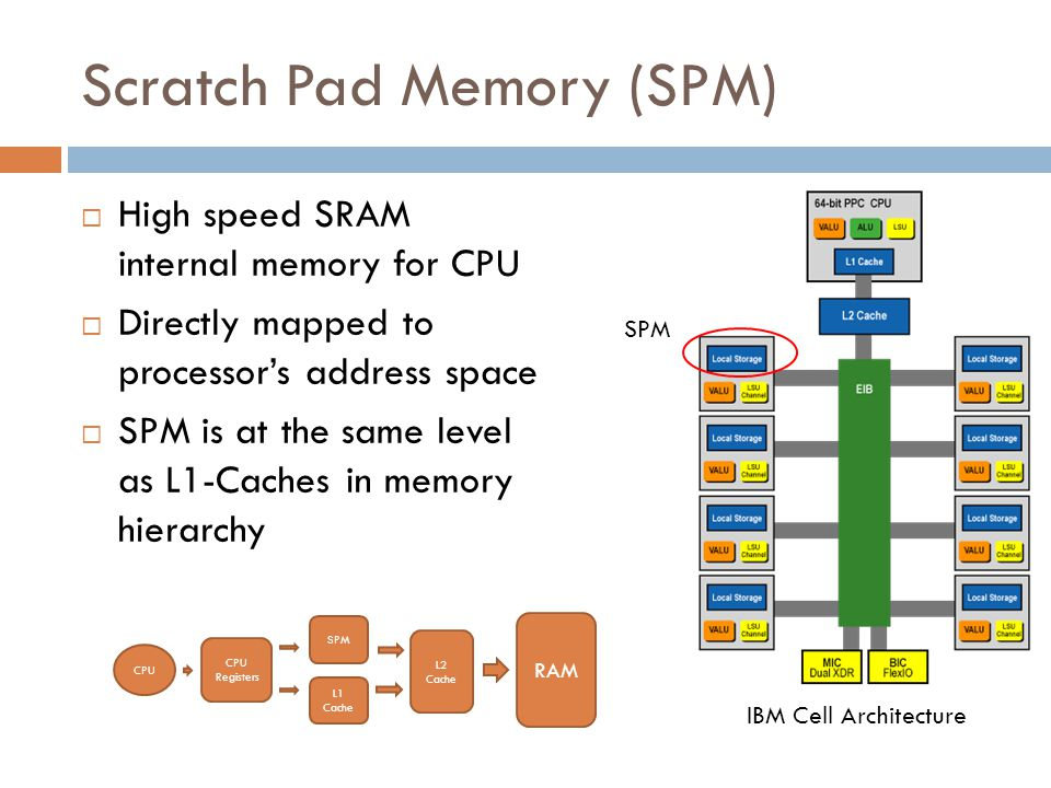 Scratch Pad Memory (SPM)  High speed SRAM internal memory for CPU  Directly mapped to processor's address space  SPM is at the same level as L1-Caches in memory hierarchy CPU CPU Registers SPM L1 Cache L2 Cache RAM SPM IBM Cell Architecture