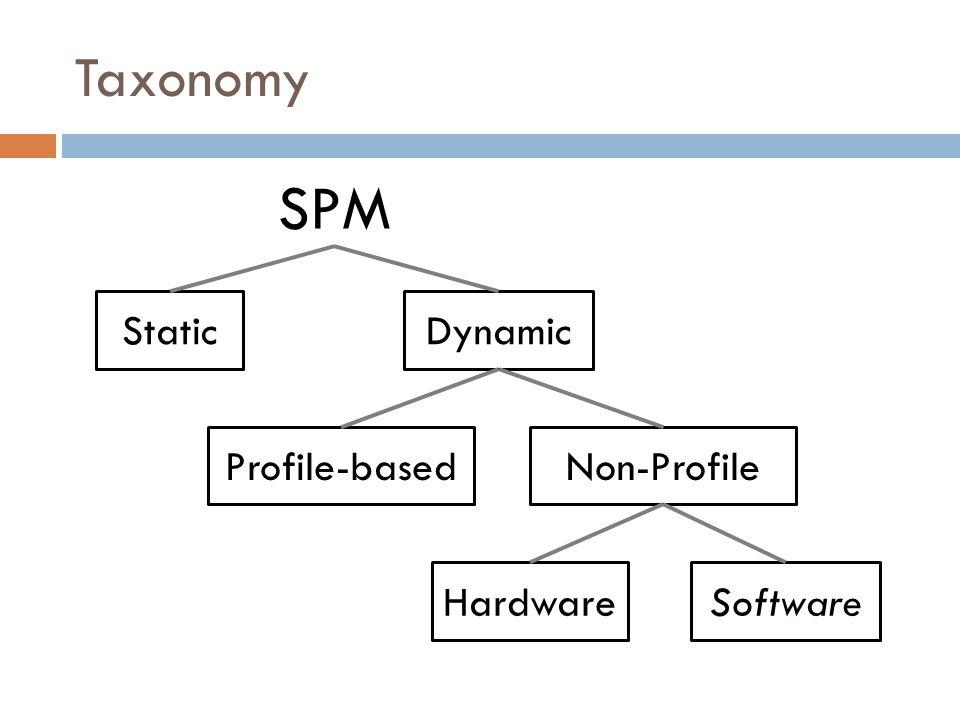 Taxonomy SPM StaticDynamic Profile-basedNon-Profile HardwareSoftware