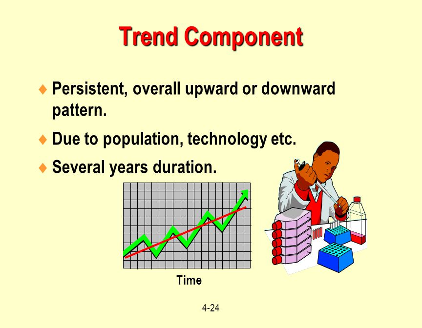 4-24  Persistent, overall upward or downward pattern.  Due to population, technology etc.  Several years duration. Time Trend Component