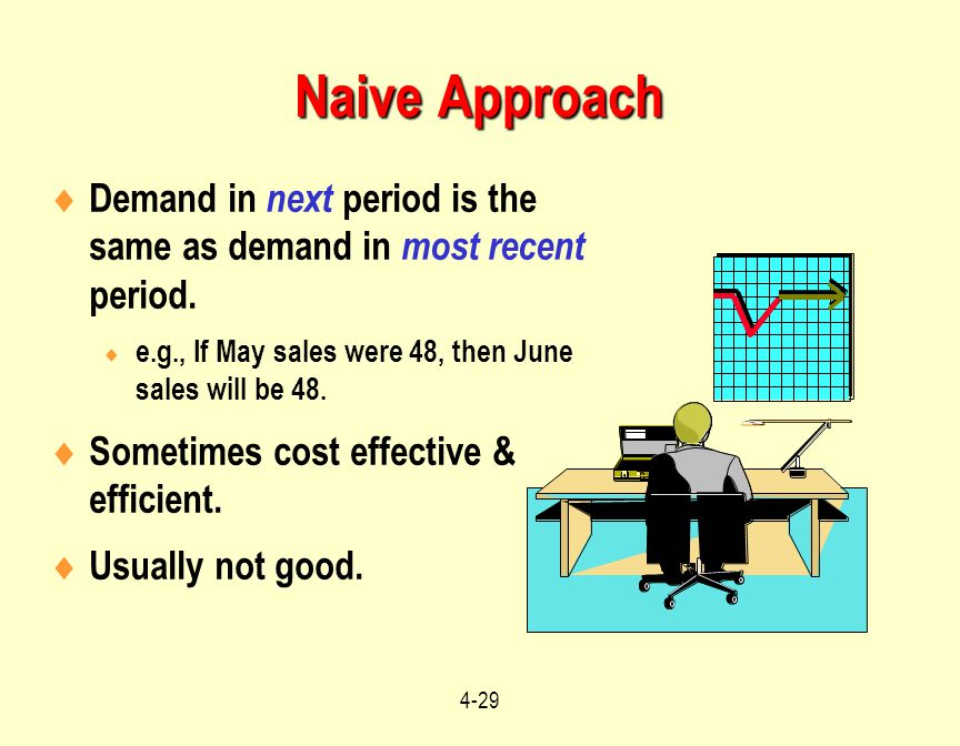 4-29 Naive Approach  Demand in next period is the same as demand in most recent period.  e.g., If May sales were 48, then June sales will be 48.  S
