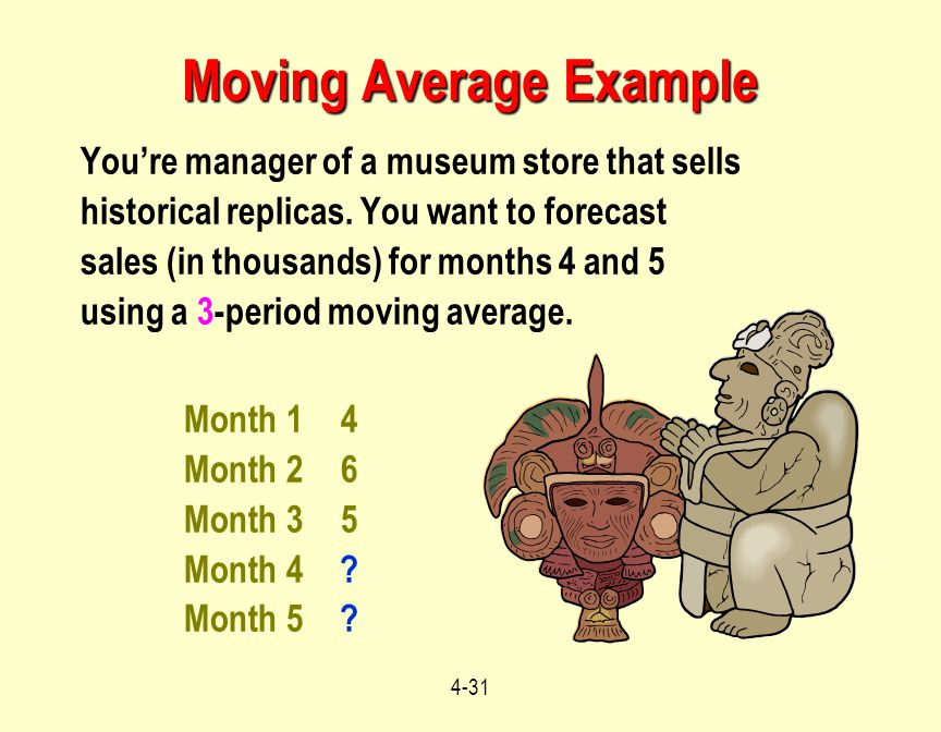 4-31 You're manager of a museum store that sells historical replicas. You want to forecast sales (in thousands) for months 4 and 5 using a 3-period mo