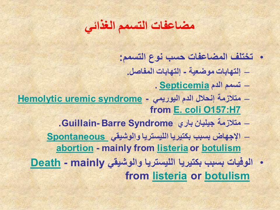 مضاعفات التسمم الغذائي تختلف المضاعفات حسب نوع التسمم: –إلتهابات موضعية - إلتهابات المفاصل. –تسمم الدم Septicemia.Septicemia –متلازمة إنحلال الدم اليو
