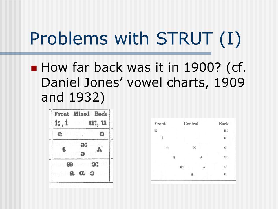 Some audio examples Male born 1956 (41  ) TRAP (adapt F1:735, F2:1559) STRUT (suffocating F1:541, F2:1332) Male born 1980 (70  ) TRAP (jacket F1:654, F2:1485) STRUT (judgement F1:501, F2: 1312)