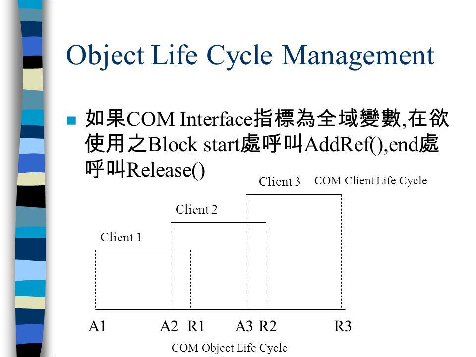 Object Life Cycle Management n 如果 COM Interface 指標為全域變數, 在欲 使用之 Block start 處呼叫 AddRef(),end 處 呼叫 Release() A1A2R1R2A3R3 Client 1 Client 2 Client 3 COM Client Life Cycle COM Object Life Cycle