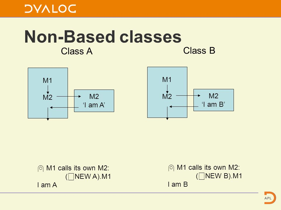 Non-Based classes ⍝ M1 calls its own M2: ( ⎕ NEW A).M1 I am A ⍝ M1 calls its own M2: ( ⎕ NEW B).M1 I am B M1 M2 'I am A' M1 M2 'I am B' Class A Class B