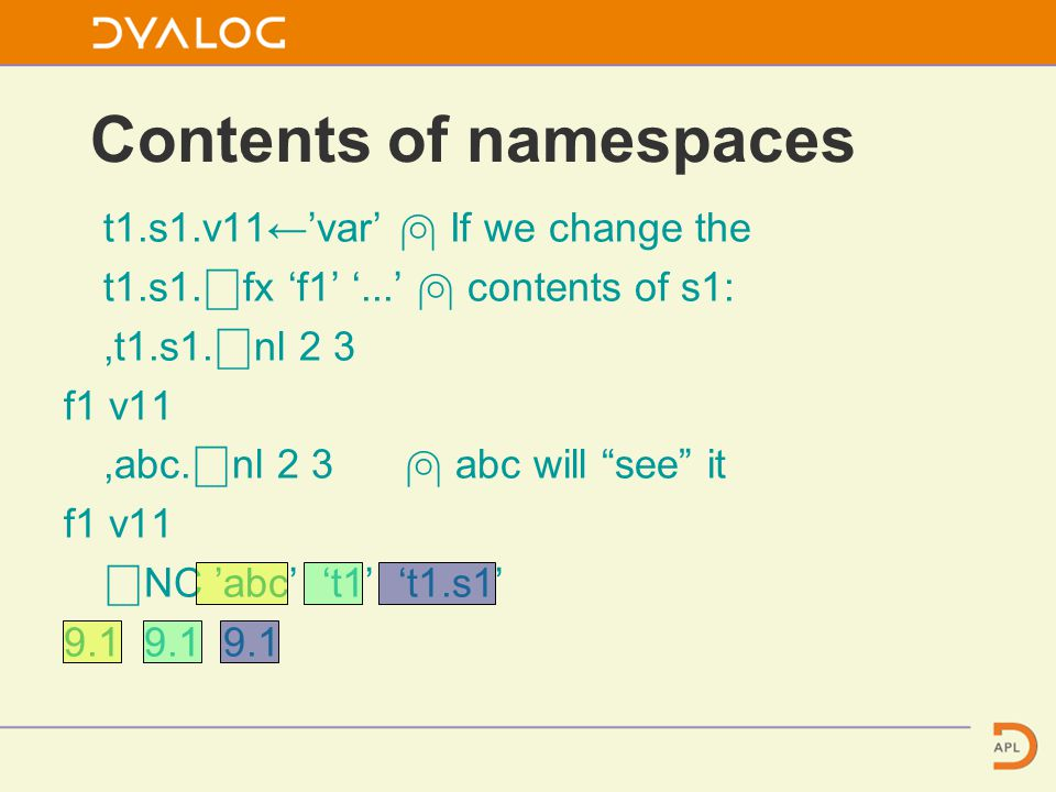 Contents of namespaces t1.s1.v11←'var' ⍝ If we change the t1.s1.