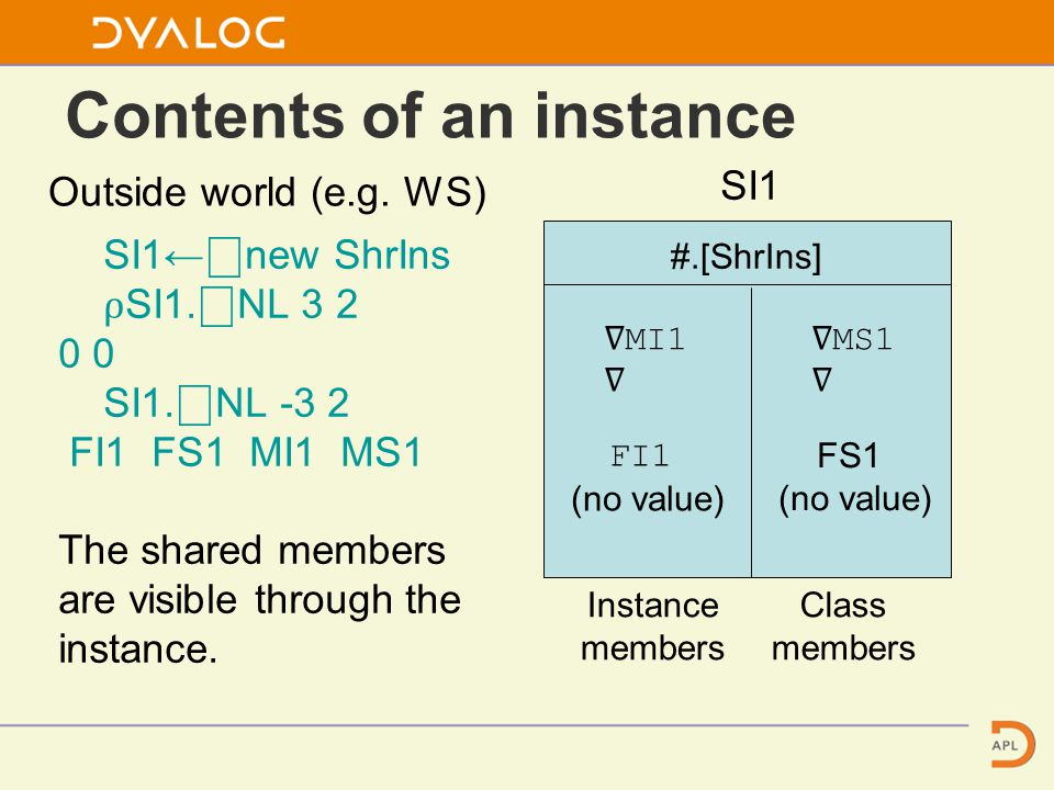 Contents of an instance Outside world (e.g.