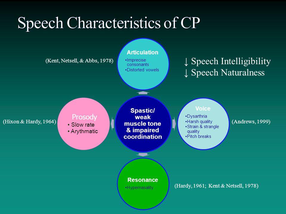 Li, C.N. & Thompson, S. A. (1977). The acquisition of tone in Mandarin- speaking children.