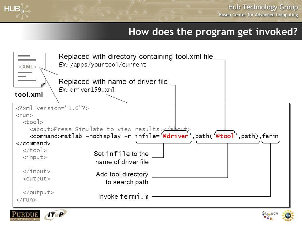 tool.xml Press Simulate to view results. matlab –nodisplay –r infile='@driver',path('@tool',path),fermi … … Press Simulate to view results. matlab –no