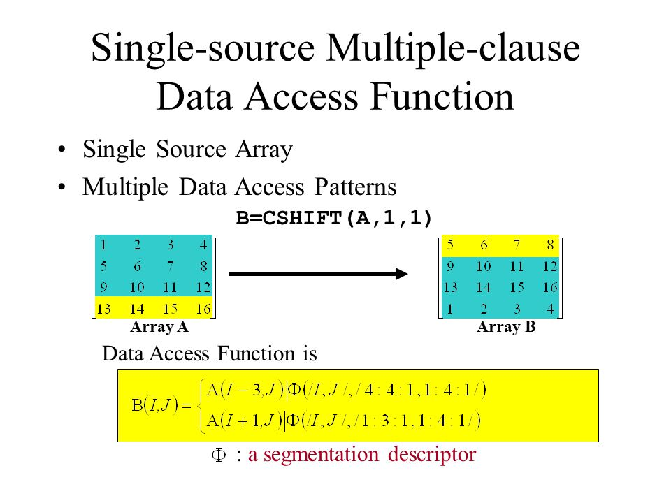 Single-source Multiple-clause Data Access Function Single Source Array Multiple Data Access Patterns B=CSHIFT(A,1,1) Data Access Function is Array AArray B : a segmentation descriptor