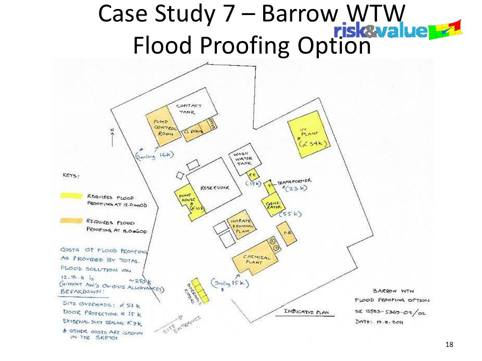 18 Case Study 7 – Barrow WTW Flood Proofing Option