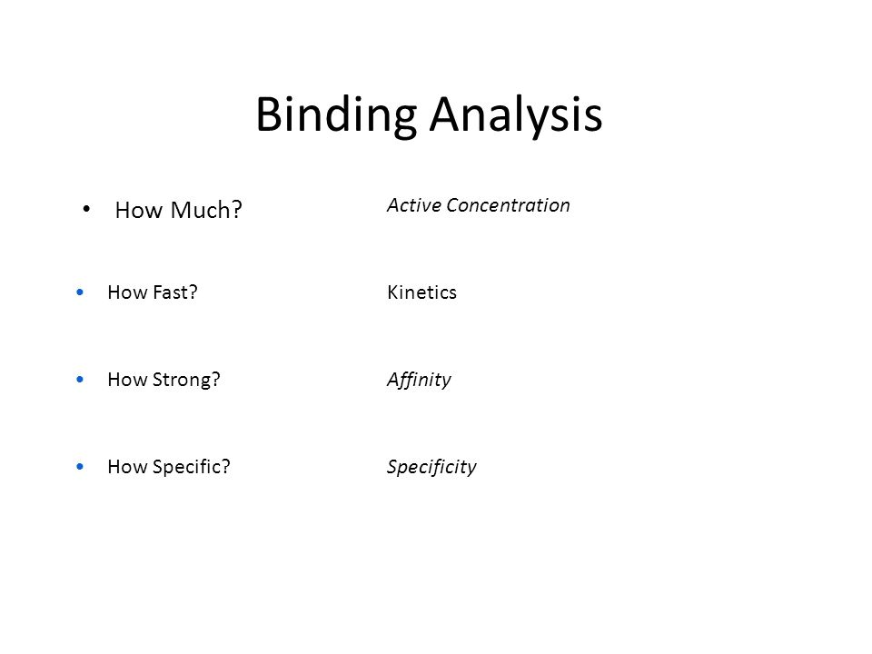 Binding Analysis How Much. Active Concentration Kinetics Affinity Specificity How Fast.