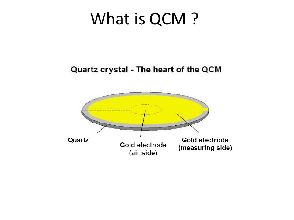 What is QCM ?
