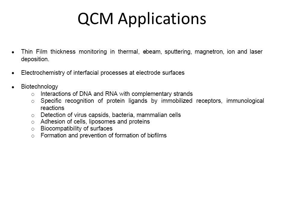 QCM Applications