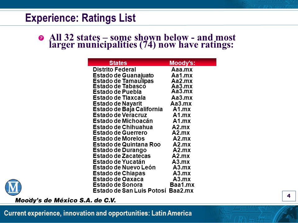 Asignación de Calificaciones a Estados y Municipios: Los Factores y el Proceso 4 Current experience, innovation and opportunities: Latin America Experience: Ratings List ' All 32 states – some shown below - and most larger municipalities (74) now have ratings: Estado de GuanajuatoAa1.mx Estado de TamaulipasAa2.mx Estado de NayaritAa3.mx Estado de TabascoAa3.mx Estado de TlaxcalaAa3.mx Estado de MichoacánA1.mx Estado de Puebla Estado de MorelosA2.mx Estado de Quintana RooA2.mx Estado de Yucatán Estado de DurangoA2.mx Estado de ZacatecasA2.mx Estado de San Luis Potosí Baa2.mx Estado de SonoraBaa1.mx Estado de Baja CaliforniaA1.mx Estado de Nuevo LeónA3.mx Distrito FederalAaa.mx Estado de Chihuahua Estado de Chiapas Estado de OaxacaA3.mx Aa3.mx A3.mx A2.mx A3.mx Estado de VeracruzA1.mx Estado de GuerreroA2.mx States Moody's: