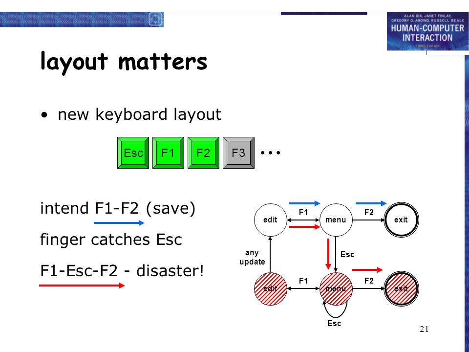 21 layout matters new keyboard layout intend F1-F2 (save) finger catches Esc F1-Esc-F2 - disaster.