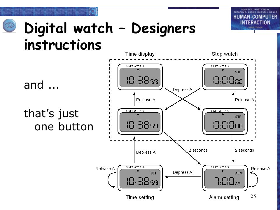 25 Digital watch – Designers instructions and... that's just one button