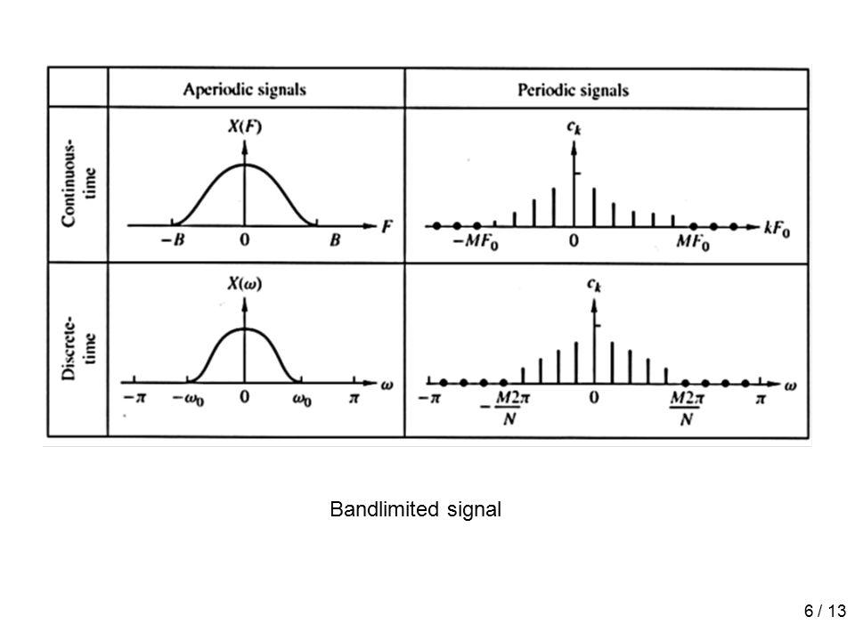 6 / 13 Bandlimited signal
