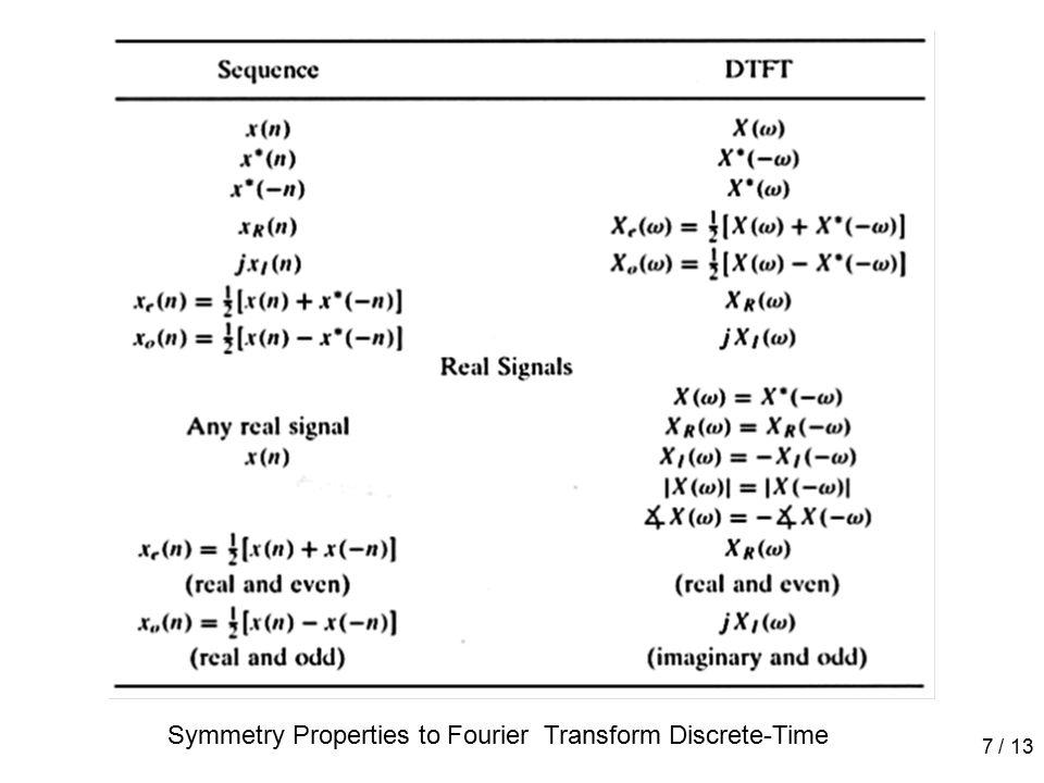 7 / 13 Symmetry Properties to Fourier Transform Discrete-Time