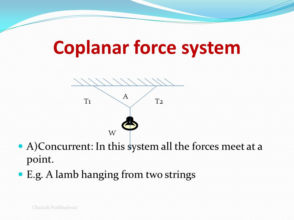 Coplanar force system A)Concurrent: In this system all the forces meet at a point. E.g. A lamb hanging from two strings T1T2 W A Chaitali Prabhudesai
