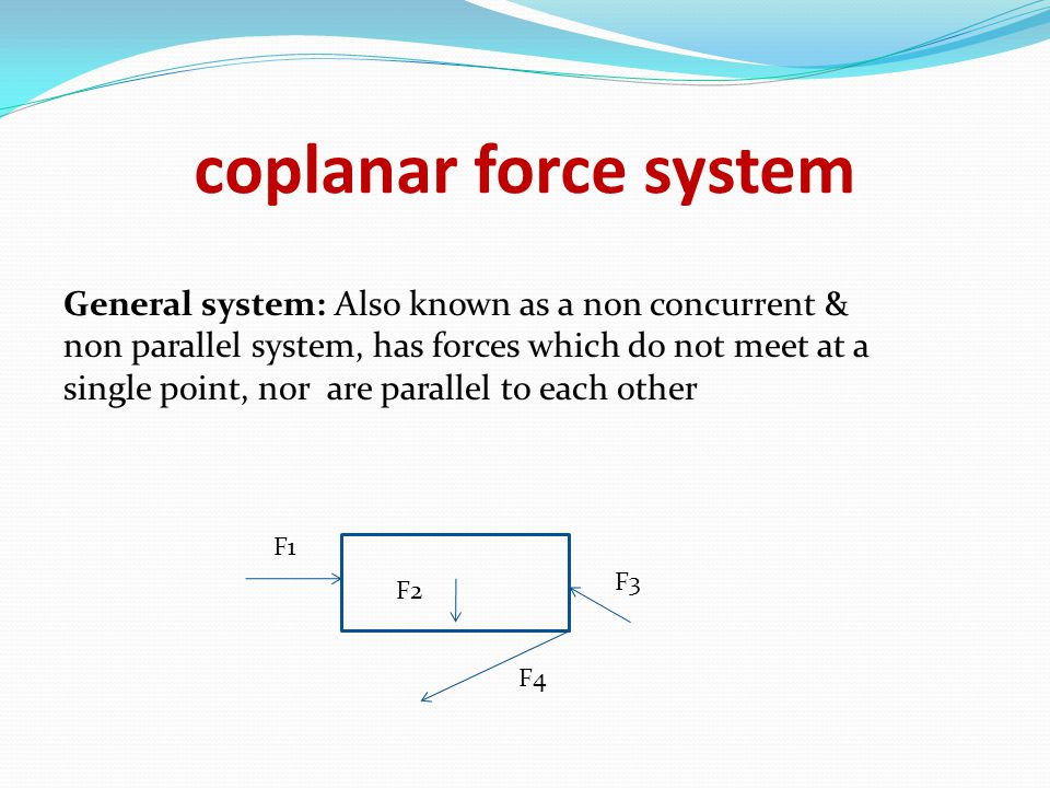 coplanar force system General system: Also known as a non concurrent & non parallel system, has forces which do not meet at a single point, nor are pa