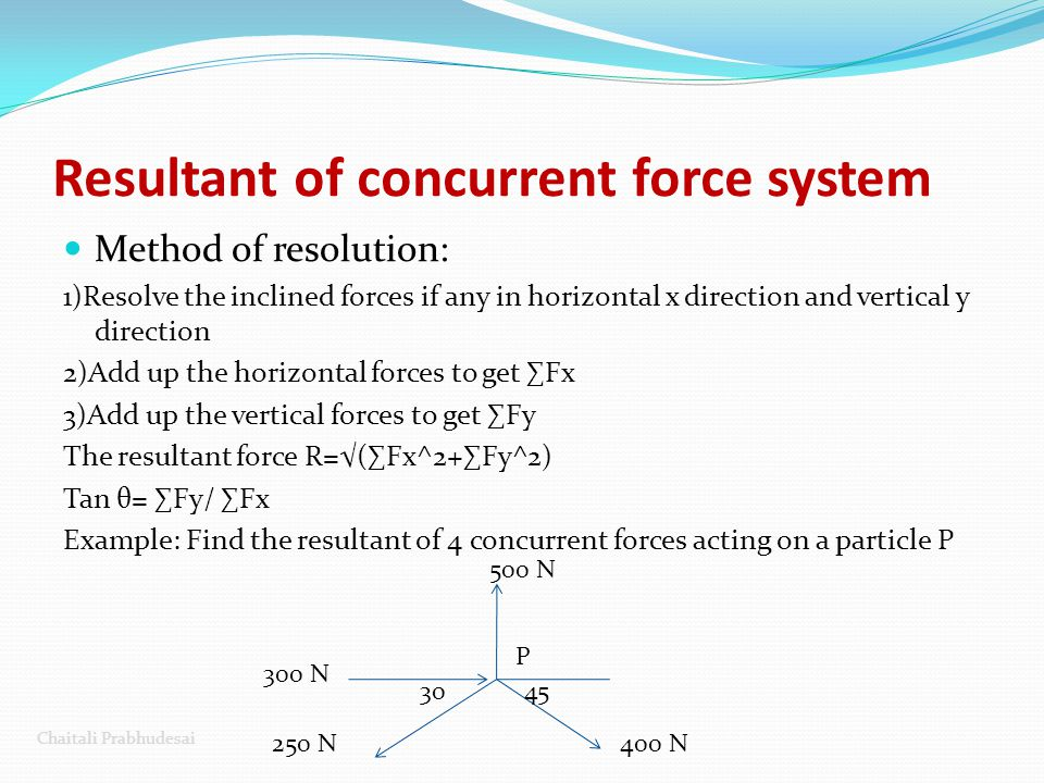 Resultant of concurrent force system Method of resolution: 1)Resolve the inclined forces if any in horizontal x direction and vertical y direction 2)A